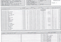 results 6u nightrace FKI 2014