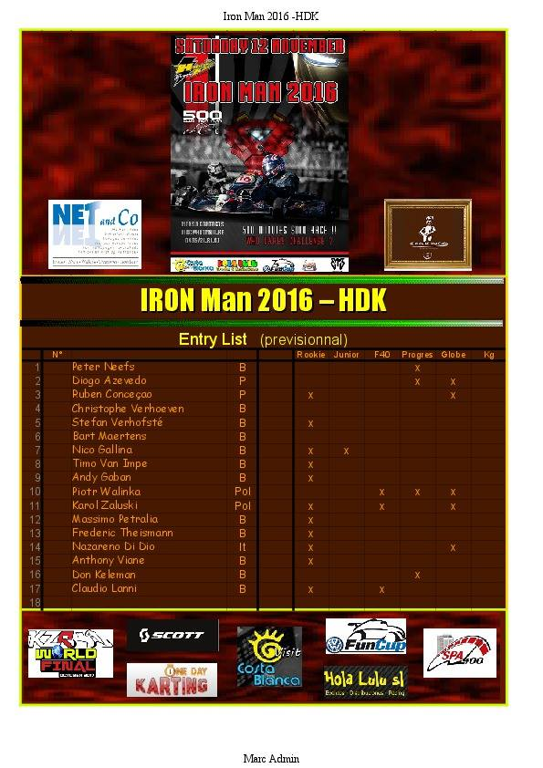 Iron Man 2016 - entry list